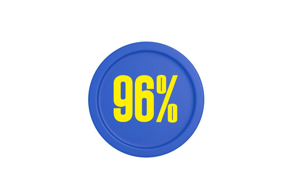 Má 96% AFUE plynová pec za to peníze?